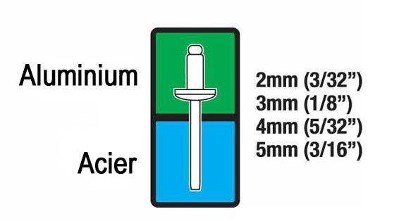 Dimensions: 65,4 x 33,2 x 11,6 cm Balance /Él/éctrique pour B/éb/é P/èse B/éb/é Charge maximale: 20 kg Bleu Todeco