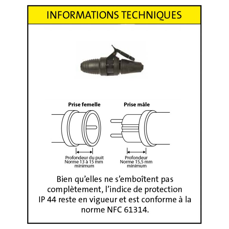 Schuko Fiche m/âle Caoutchouc 2P+T 16A 250V NF IP44